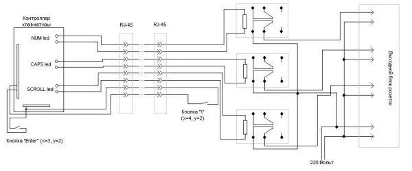 Блок реле я вынес в блок розеток, на контроллере клавиатуры - только разъём RJ-45.  Начнём с электрической схемы.