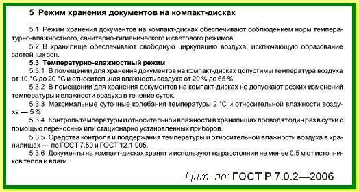 ГОСТ Р 7.0.2—2006